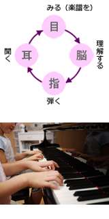 koido_lesson-photo-talk